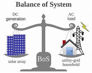 Balance of system - Wikipedia