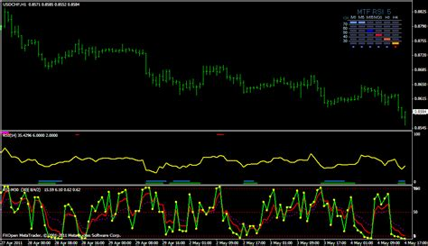 forex strategies forex resources forex trading