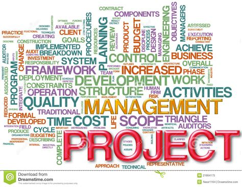 project management archives    terms