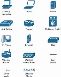 Day 31  Network Devices  Components  And Applications