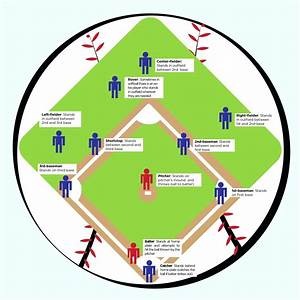 Diagram  T Ball Field Diagram Printable