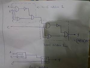 How To Design A Full Adder Using Two Half Adders