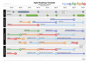 Roadmap Excel Template Alfa Img Showing Gt Excel Road Map Template