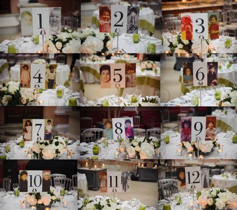 Table Number Plan Ideas In 2019 Weddingmood Board