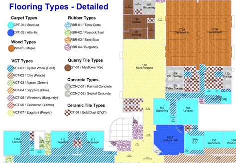Types Of Flooring by Floor Covering Types Images