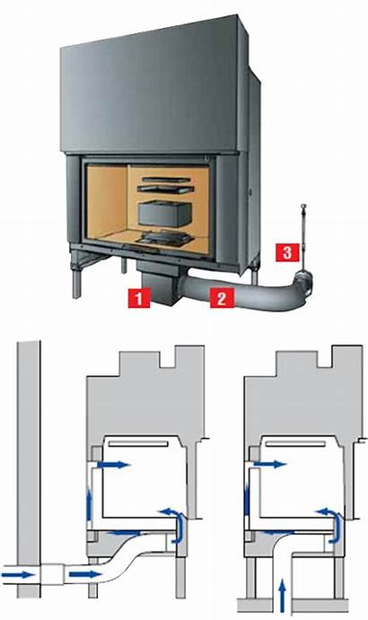 Air Outside Axis Intakes Fireplaces