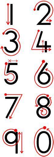 number formation rhymes number formation numbers