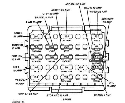 Gmc Sierra Fuse Box Location Auto Diagram