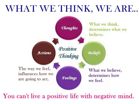 Positive Thinking  Dr Stacey Naito's Blog