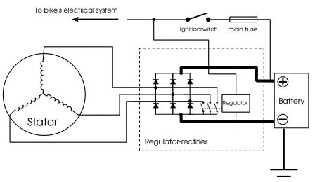 Technical Article How Motorcycle Charging System Works