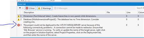Sql Server Ssas Cube Deployment Error Stack Overflow