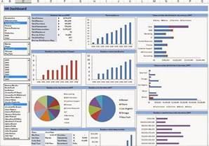 Kpi Dashboard Excel Template Raj Excel Excel Template Hr Dashboard Free Excel Tips We Template