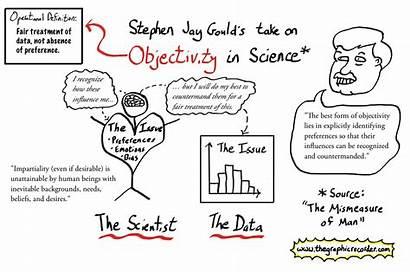 Objectivity Science Gould Jay Stephen Philosophy Recorder