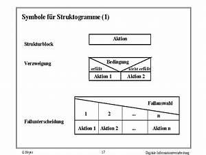 Primzahl Berechnen : symbole f r struktogramme 1 ~ Themetempest.com Abrechnung