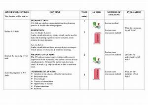 lesson plan av aids nursing education With nursing teaching plan template