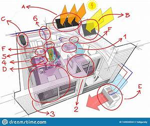 Apartment Diagram With Floor Heating And Photovoltaic And