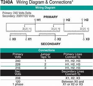 File  208y 120 Volt Wiring Diagram