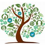 Environment Clipart Clean Cleaning Recycling Library Clip