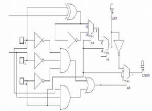 Logic Diagram Of 8x1 Multiplexer : rfa using logic gates figure 5 full adder using ~ A.2002-acura-tl-radio.info Haus und Dekorationen
