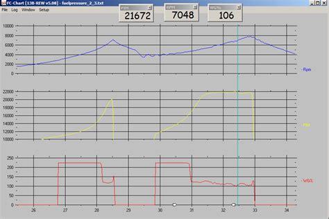 term testing with power fc single turbo boost rx7club mazda rx7 forum
