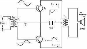 class b power amplifier With pull pull amplifier