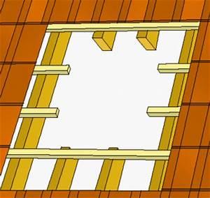 Ouverture De Toit : installer une fen tre de toit v lux ~ Melissatoandfro.com Idées de Décoration