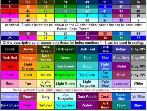 html color names microsoft technology solutions ssrs color pallette codes