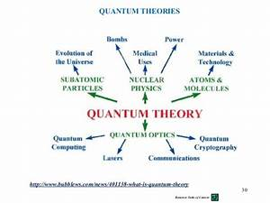 5 Introduction To Quantum Mechanics