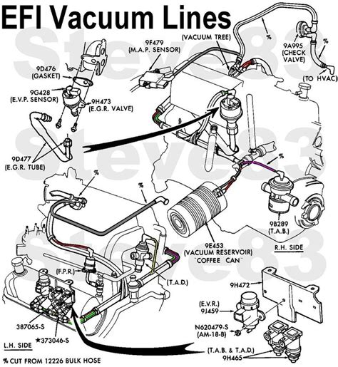 ford  engine diagram automotive parts diagram