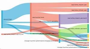 Alluvial Diagram Vs Sankey Diagram   U00b7 Issue  11