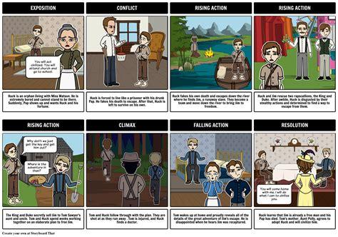 The Adventures Of Huckleberry Finn Summary Analysis