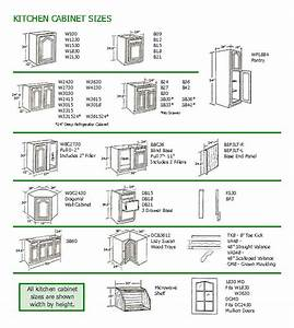 kitchen cabinet size guide cabinets matttroy With kitchen cabinets lowes with sticker size chart