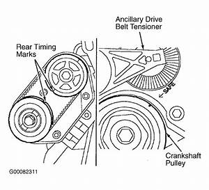 2002 Land Rover Freelander Serpentine Belt Routing And