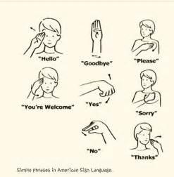 ASL American Sign Language Words