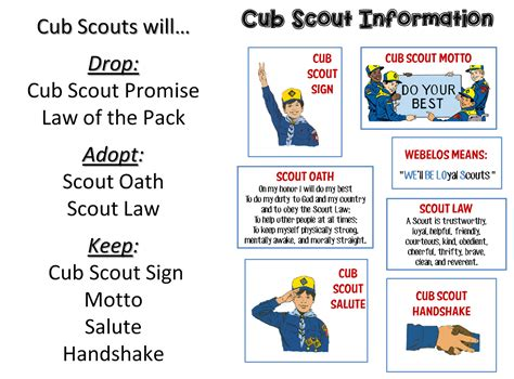 girl scout parent information meeting agenda