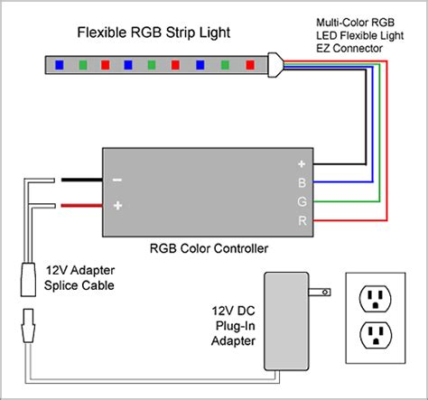 Light Flexible Rgb Led Strip Color Controller