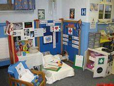 Role Play Areas on Pinterest | Dramatic Play, Classroom ...