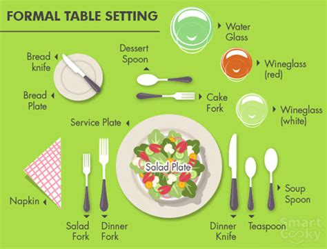 good table manners when you go to eat in a nice western fine dining etiquette table manners one should know