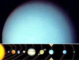 Uranus - Astrology and Planets in the Zodiac