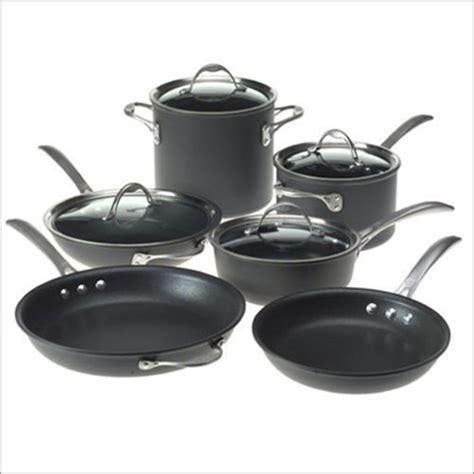 cookware budget