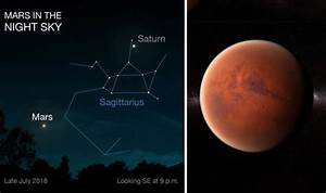 Mars closest to Earth TONIGHT: What time is Mars ...