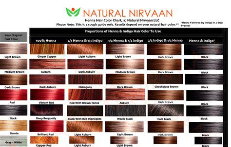 Red Henna Hair Dye Results