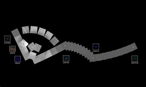 Solar System Portrait | NASA Solar System Exploration