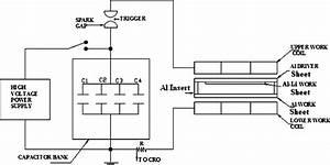 Schematic Representation Of Electromagnetic Impact Welding