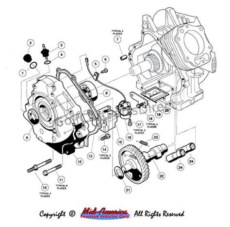 Gas Club Car Carryall Wiring Diagram Serial Number
