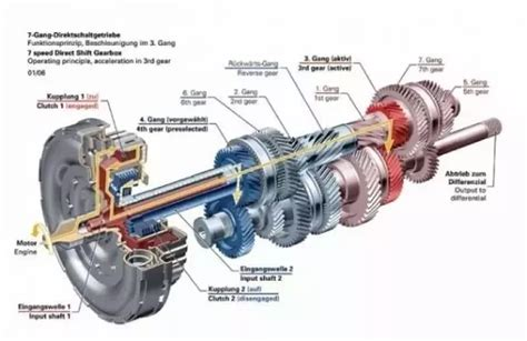 What Type Of Motor Can Be Used In Automatic Transmission