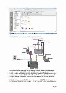 6es7232 4ha30 0xb0 Wiring Diagram