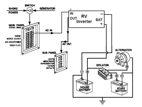 rv ac wiring schematic rv wiring diagram httpwww
