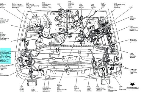 97 Explorer Engine Wiring Harnes by 2001 F250 Spark Layout Downloaddescargar