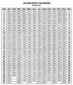 Fillable Calendar 2020 10 Best Julian Calendar Christmas New Year Images Isle